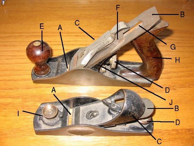 Labeled Parts of a Right-Hand Plane